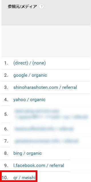 グーグルアナリティクスでQRコードからのアクセスを確認できる